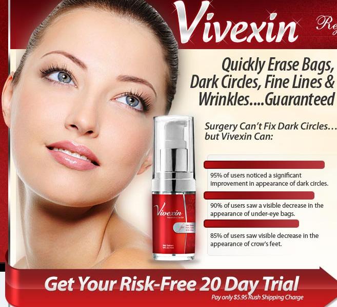 Vivexin Trial