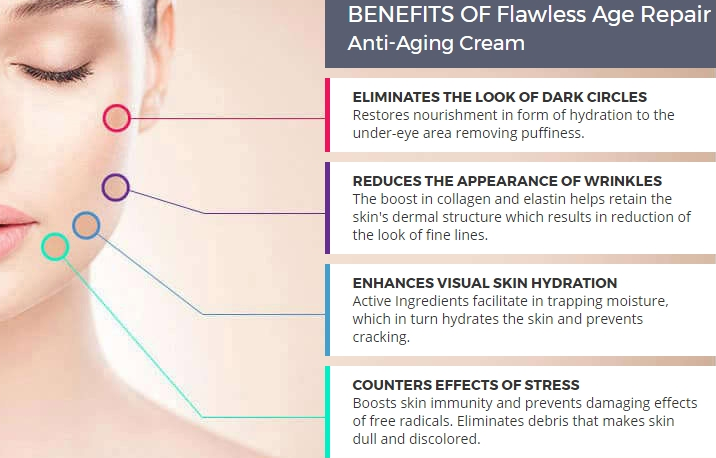Flawless Age Repair Rejuvenation