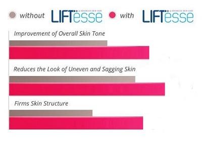 Liftesse Apple Stem Cell Cream