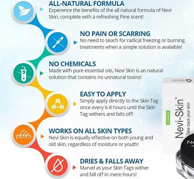 Nevi Skin Mole-Wart Cream