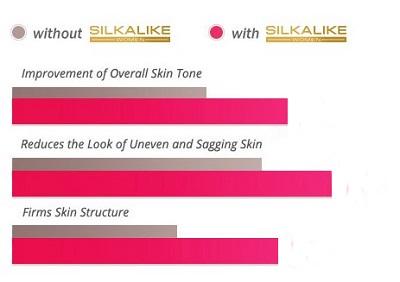Silkalike Skin Cream