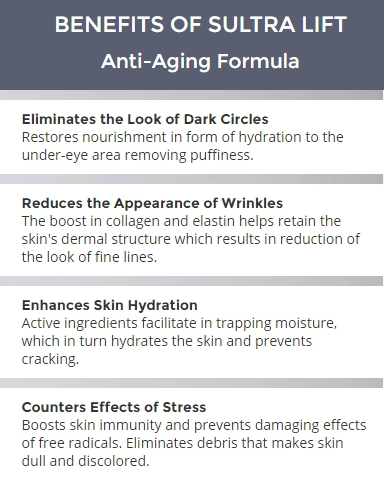 Sultra Lift Anti-Wrinkle