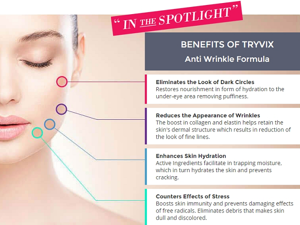 TryVix Anti-Aging Cream