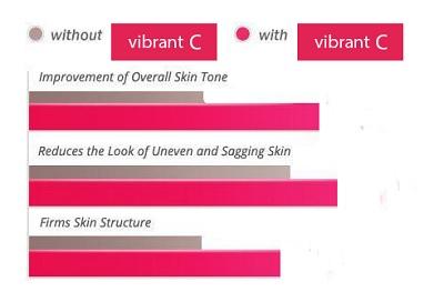 Vibrant C Skin Cream